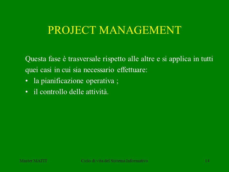 Master MATITCiclo di vita del Sistema Informativo14 Questa fase è trasversale rispetto alle altre e si applica in tutti quei casi in cui sia necessario effettuare: la pianificazione operativa ; il controllo delle attività.