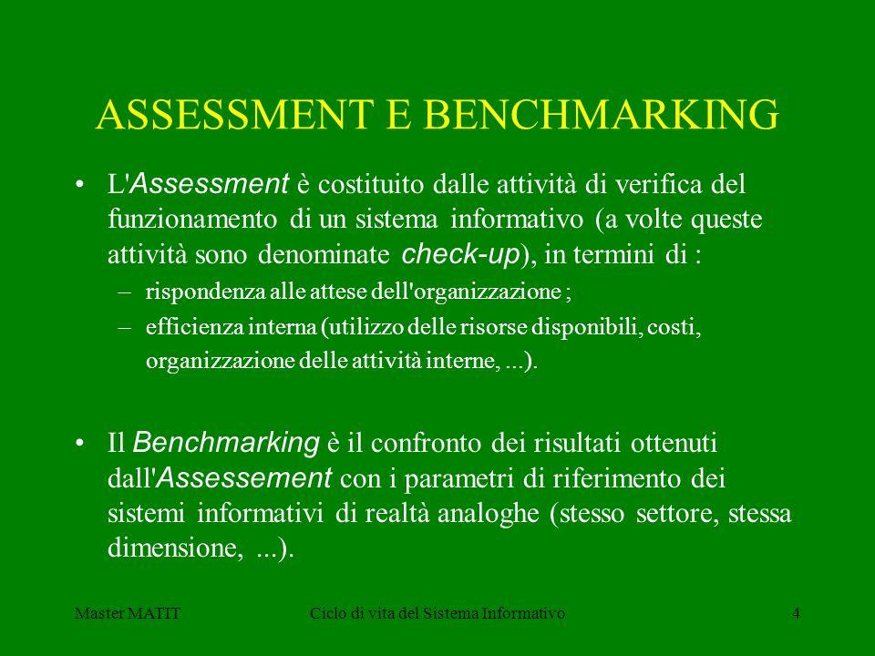 Master MATITCiclo di vita del Sistema Informativo4 ASSESSMENT E BENCHMARKING L' Assessment è costituito dalle attività di verifica del funzionamento d