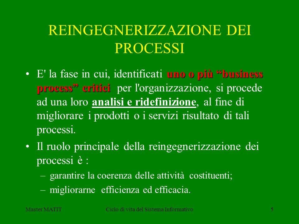 """Master MATITCiclo di vita del Sistema Informativo5 REINGEGNERIZZAZIONE DEI PROCESSI uno o più """"business process"""" criticiE' la fase in cui, identificat"""