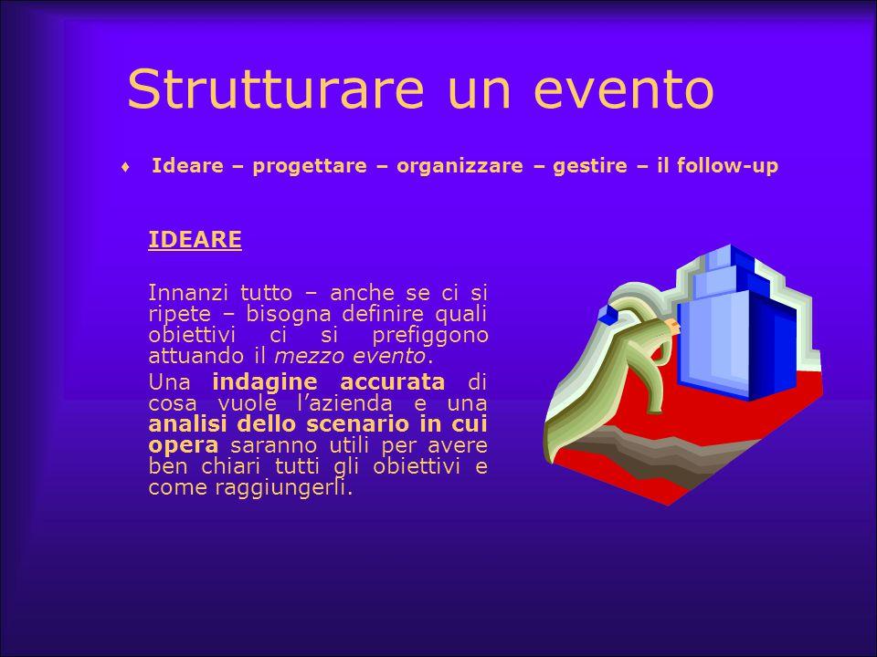 Strutturare un evento  Ideare – progettare – organizzare – gestire – il follow-up IDEARE Innanzi tutto – anche se ci si ripete – bisogna definire qua