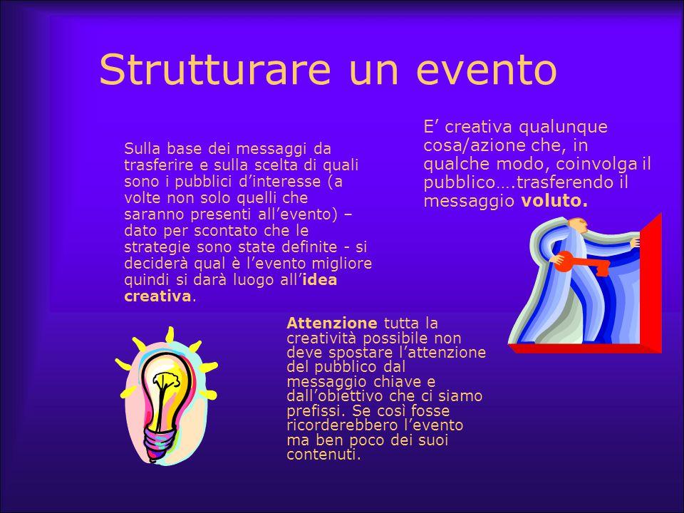 Promozione e invitati  Promozione indiretta E' promozione indiretta quando per raggiungere il target prescelto si utilizza come canale il pubblico partecipante all'evento.