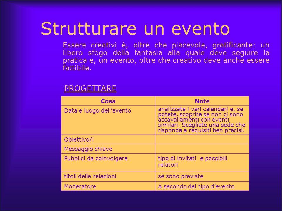 Strutturare un evento CosaNote Data e luogo dell'evento analizzate i vari calendari e, se potete, scoprite se non ci sono accavallamenti con eventi si