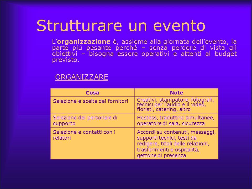 Strutturare un evento CosaNote Selezione e scelta dei fornitori Creativi, stampatore, fotografi, tecnici per l'audio e il video, fioristi, catering, a