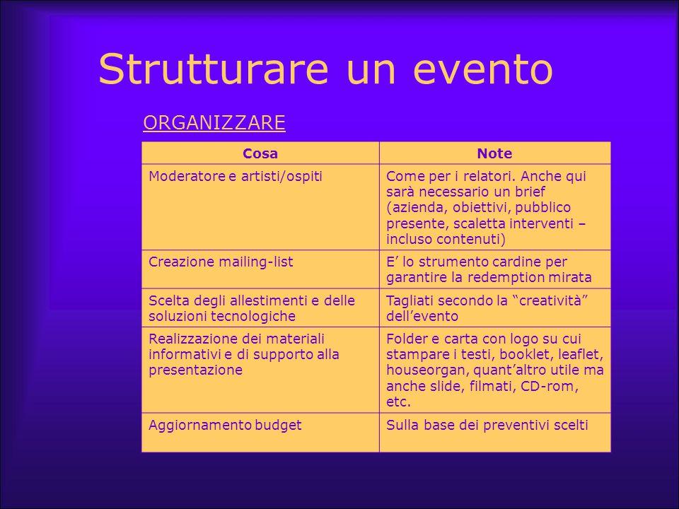 Strutturare un evento CosaNote Moderatore e artisti/ospitiCome per i relatori. Anche qui sarà necessario un brief (azienda, obiettivi, pubblico presen