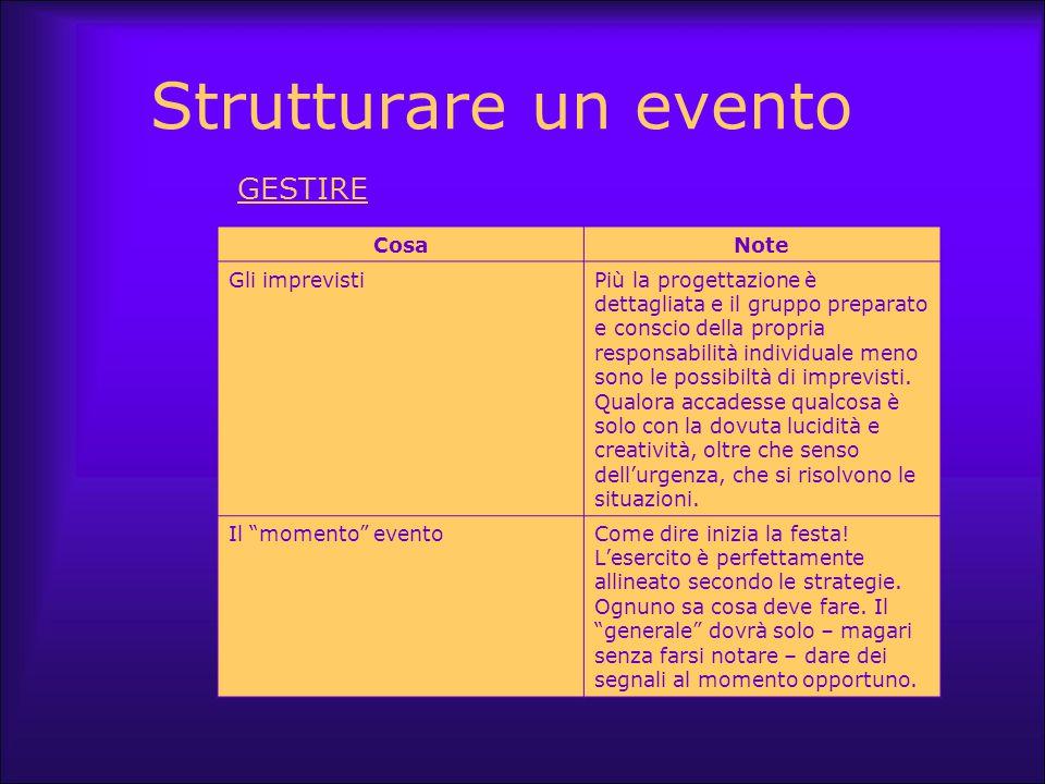 Strutturare un evento CosaNote Gli imprevistiPiù la progettazione è dettagliata e il gruppo preparato e conscio della propria responsabilità individua