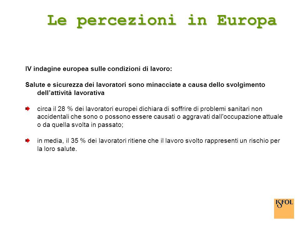 Le percezioni in Europa IV indagine europea sulle condizioni di lavoro: Salute e sicurezza dei lavoratori sono minacciate a causa dello svolgimento de