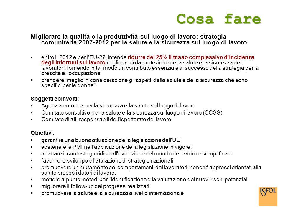 Migliorare la qualità e la produttività sul luogo di lavoro: strategia comunitaria 2007-2012 per la salute e la sicurezza sul luogo di lavoro entro il