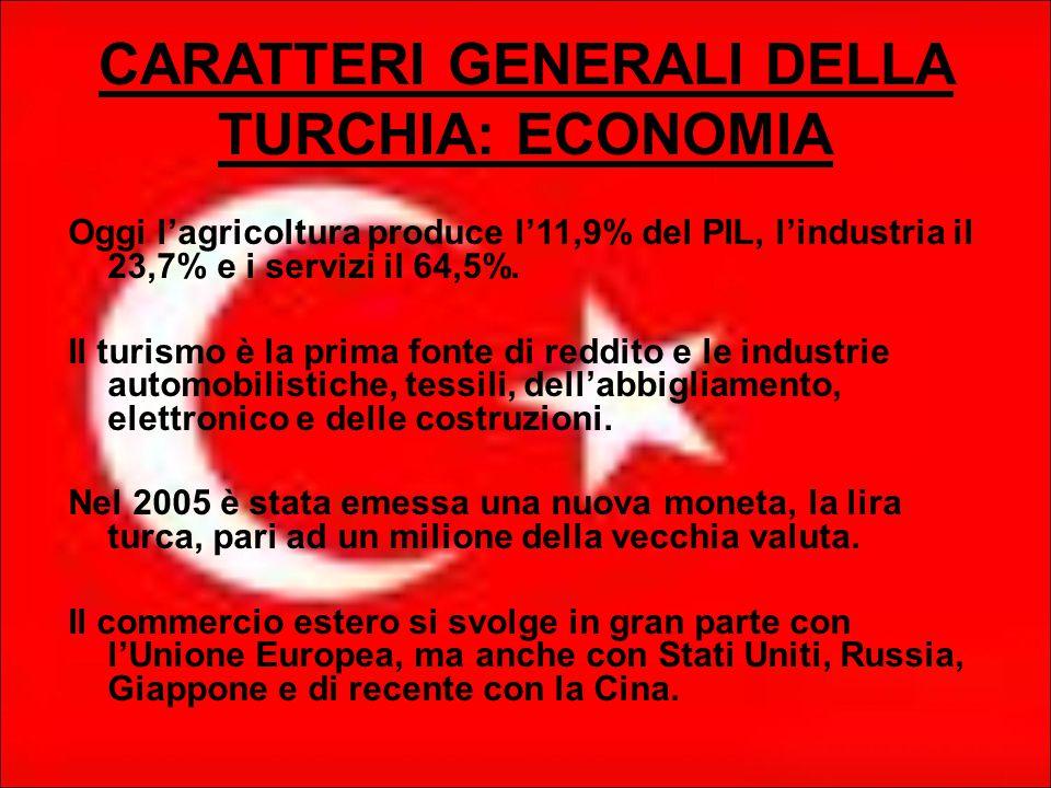 CARATTERI GENERALI DELLA TURCHIA: ECONOMIA Oggi l'agricoltura produce l'11,9% del PIL, l'industria il 23,7% e i servizi il 64,5%.