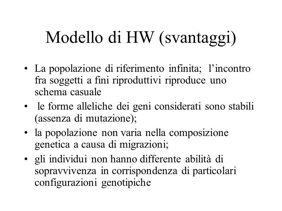 Modello di HW (svantaggi) La popolazione di riferimento infinita; l'incontro fra soggetti a fini riproduttivi riproduce uno schema casuale le forme al