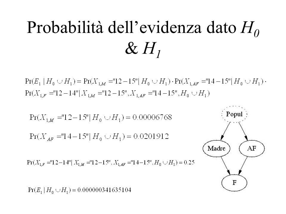 Probabilità dell'evidenza dato H 0 & H 1