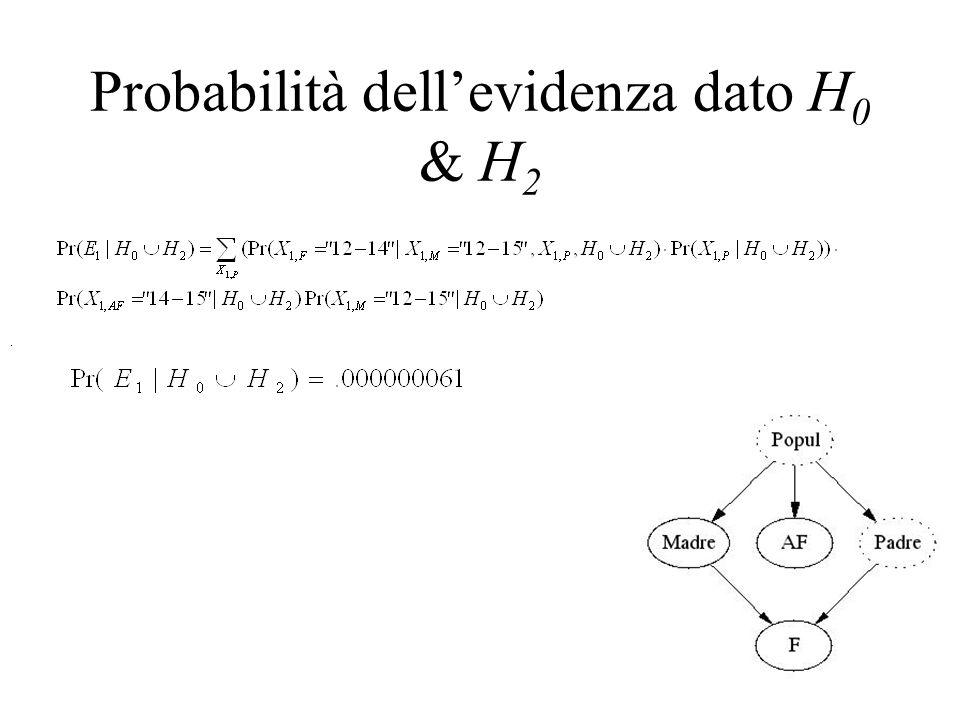 Probabilità dell'evidenza dato H 0 & H 2.