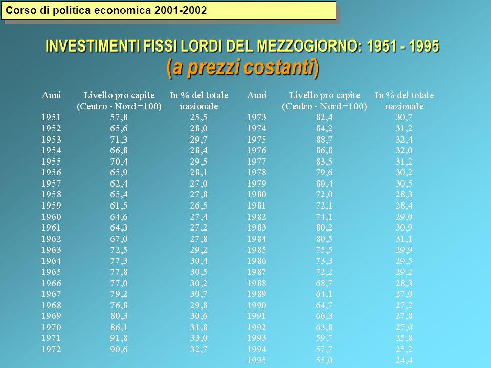 INVESTIMENTI FISSI LORDI DEL MEZZOGIORNO: 1951 - 1995 ( a prezzi costanti ) Corso di politica economica 2001-2002