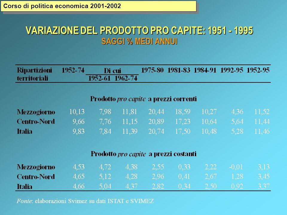 VARIAZIONE DEL PRODOTTO PRO CAPITE: 1951 - 1995 SAGGI % MEDI ANNUI Fonte: elaborazioni Svimez su dati ISTAT e SVIMEZ Corso di politica economica 2001-2002