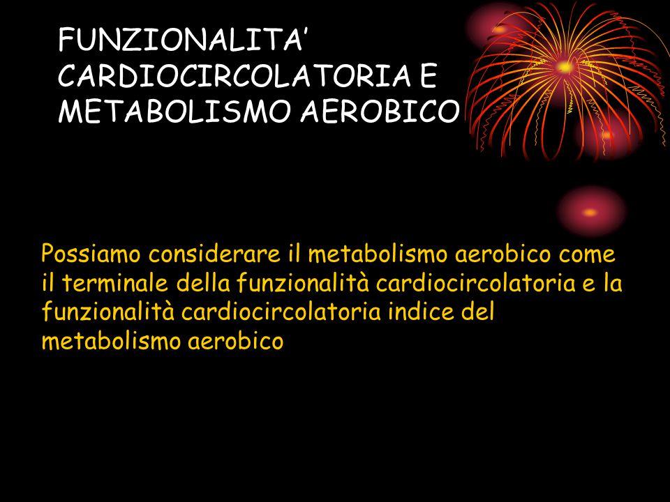 FUNZIONALITA' CARDIOCIRCOLATORIA E METABOLISMO AEROBICO Possiamo considerare il metabolismo aerobico come il terminale della funzionalità cardiocircol