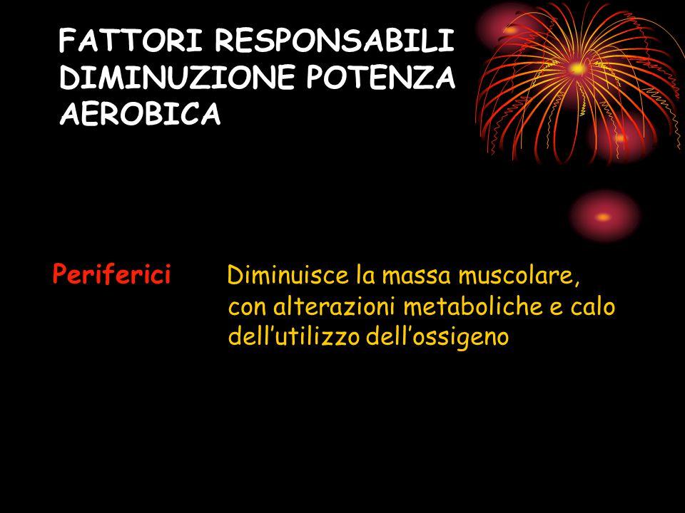 Periferici Diminuisce la massa muscolare, con alterazioni metaboliche e calo dell'utilizzo dell'ossigeno FATTORI RESPONSABILI DIMINUZIONE POTENZA AERO