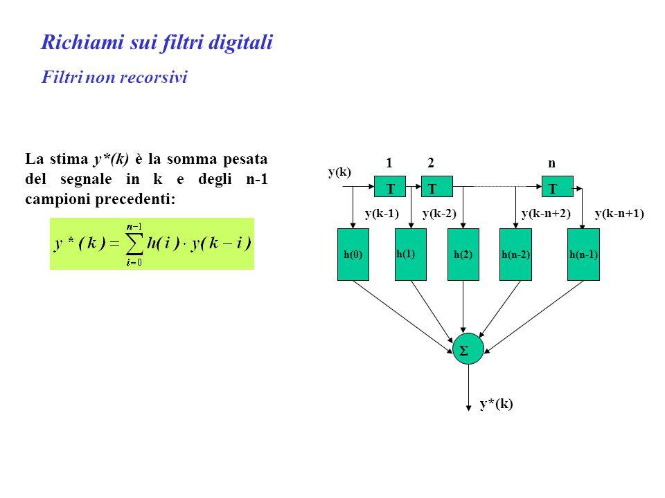 Richiami sui filtri digitali Filtri non recorsivi La stima y*(k) è la somma pesata del segnale in k e degli n-1 campioni precedenti: TTT 12n y(k) y(k-1) h(2)h(n-2)h(n-1) h(1) y(k-2)y(k-n+2)y(k-n+1) y*(k)  h(0)