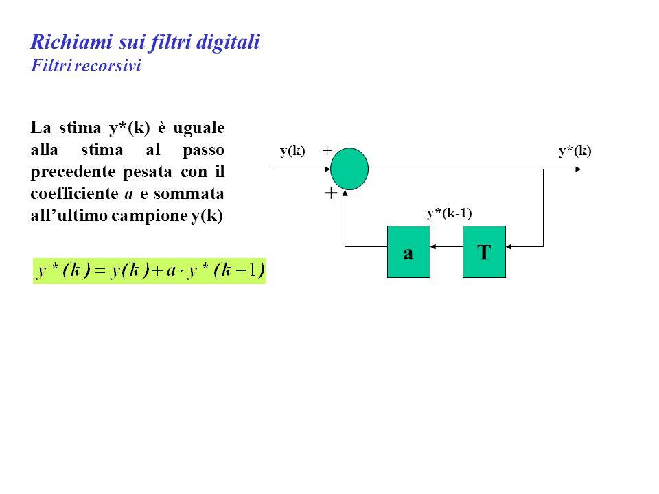 Richiami sui filtri digitali Risposta impulsiva e risposta armonica Per il filtro recorsivo, assunto a=1/2 e y*(k)=0 per k<0 si ha: y*(0)= ay*(-1)+y(0) = 1 y*(1)= ay*(0)+y(1) = a y*(2)= ay*(1) +y(2) = a 2..............................................................