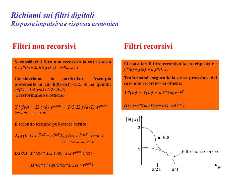Richiami sui filtri digitali Risposta impulsiva e risposta armonica Si consideri il fitro non recorsivo la cui risposta è : y*(k)=  i h(i)y(k-i) i=0,...,n-1 Consideriamo in particolare l'esempio precedente in cui h(0)=h(1)=1/2.