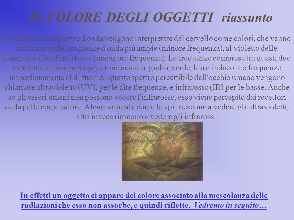 IL COLORE DEGLI OGGETTI riassunto In effetti un oggetto ci appare del colore associato alla mescolanza delle radiazioni che esso non assorbe, e quindi