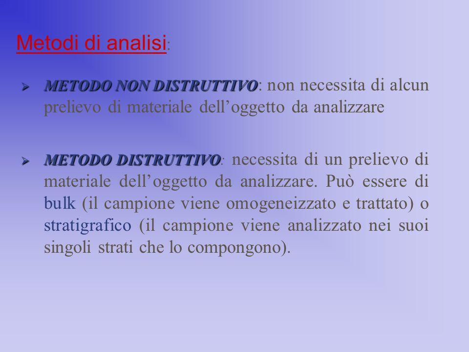  METODO NON DISTRUTTIVO  METODO NON DISTRUTTIVO : non necessita di alcun prelievo di materiale dell'oggetto da analizzare  METODO DISTRUTTIVO  MET