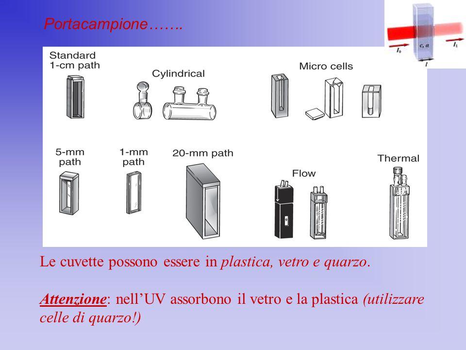 Le cuvette possono essere in plastica, vetro e quarzo. Attenzione: nell'UV assorbono il vetro e la plastica (utilizzare celle di quarzo!) Portacampion