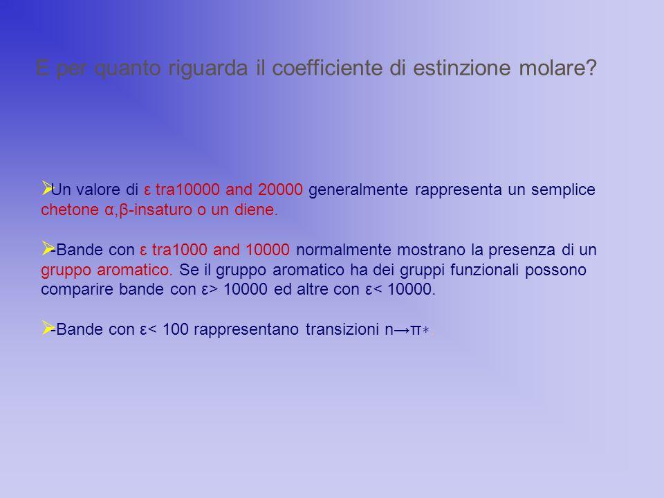 Un valore di ε tra10000 and 20000 generalmente rappresenta un semplice chetone α,β-insaturo o un diene.  -Bande con ε tra1000 and 10000 normalmente