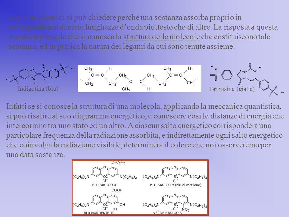 Infatti se si conosce la struttura di una molecola, applicando la meccanica quantistica, si può risalire al suo diagramma energetico, e conoscere così