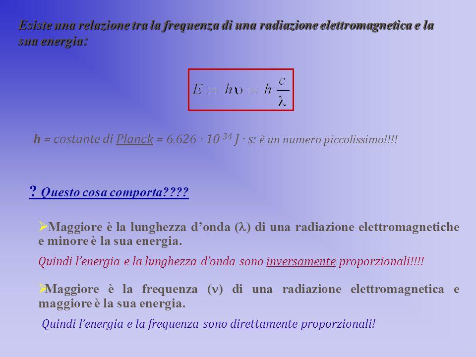 h = costante di Planck = 6.626 · 10 -34 J · s: è un numero piccolissimo!!!!  Maggiore è la lunghezza d'onda ( ) di una radiazione elettromagnetiche e