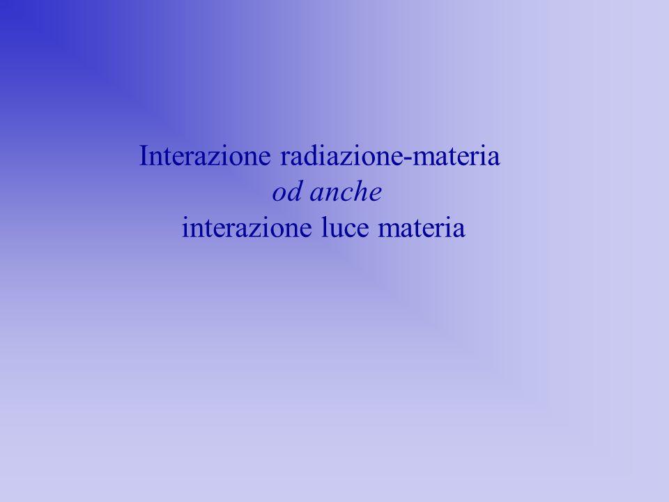 Interazione radiazione-materia od anche interazione luce materia