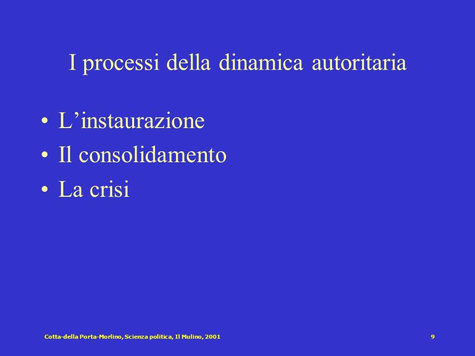 Cotta-della Porta-Morlino, Scienza politica, Il Mulino, 20019 I processi della dinamica autoritaria L'instaurazione Il consolidamento La crisi