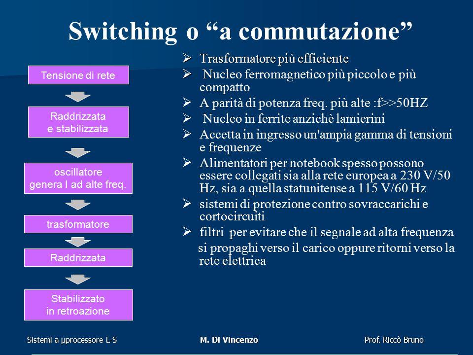 """Prof. Riccò Bruno Sistemi a μprocessore L-SM. Di Vincenzo Switching o """"a commutazione""""  Trasformatore più efficiente  N  Nucleo ferromagnetico più"""