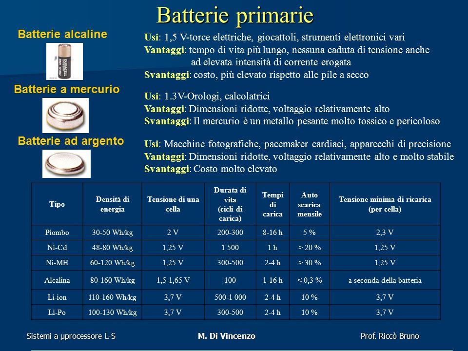 Prof. Riccò Bruno Sistemi a μprocessore L-SM. Di Vincenzo Batterie primarie Batterie alcaline Usi: 1,5 V-torce elettriche, giocattoli, strumenti elett