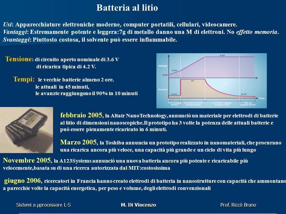 Prof. Riccò Bruno Sistemi a μprocessore L-SM. Di Vincenzo Batteria al litio Usi: Apparecchiature elettroniche moderne, computer portatili, cellulari,