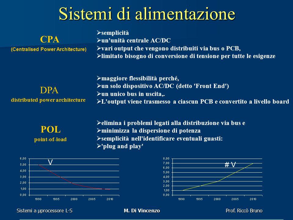 Prof. Riccò Bruno Sistemi a μprocessore L-SM. Di Vincenzo Sistemi di alimentazione  semplicità  un'unità centrale AC/DC  vari output che vengono di