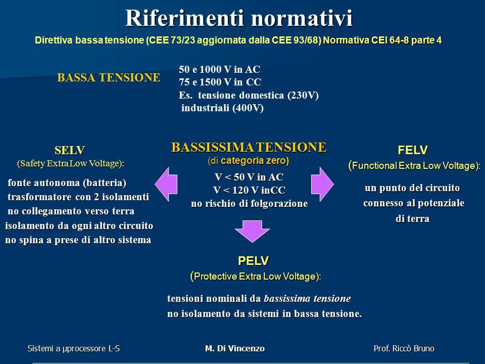 Prof. Riccò Bruno Sistemi a μprocessore L-SM. Di Vincenzo tensioni nominali da bassissima tensione no isolamento da sistemi in bassa tensione. 50 e 10
