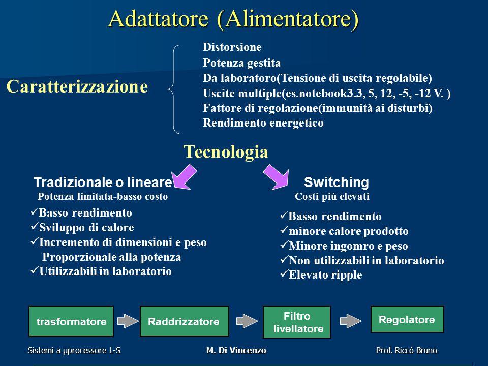 Prof. Riccò Bruno Sistemi a μprocessore L-SM. Di Vincenzo Adattatore (Alimentatore) Caratterizzazione Potenza gestita Distorsione Tecnologia Tradizion