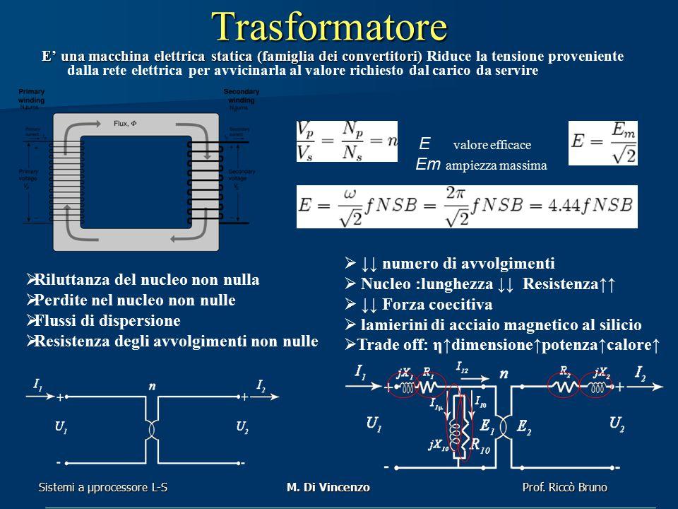 Prof. Riccò Bruno Sistemi a μprocessore L-SM. Di Vincenzo Trasformatore E' una macchina elettrica statica (famiglia dei convertitori) E' una macchina