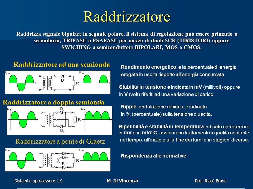 Prof. Riccò Bruno Sistemi a μprocessore L-SM. Di VincenzoRaddrizzatore Raddrizza segnale bipolare in segnale polare, il sistema di regolazione può ess