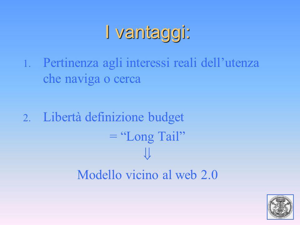 """I vantaggi: 1. Pertinenza agli interessi reali dell'utenza che naviga o cerca 2. Libertà definizione budget = """"Long Tail""""  Modello vicino al web 2.0"""