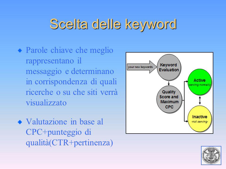 Scelta delle keyword Parole chiave che meglio rappresentano il messaggio e determinano in corrispondenza di quali ricerche o su che siti verrà visuali