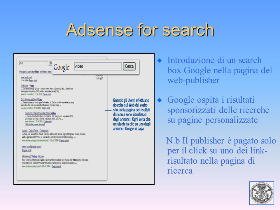 Adsense for search Introduzione di un search box Google nella pagina del web-publisher Google ospita i risultati sponsorizzati delle ricerche su pagin
