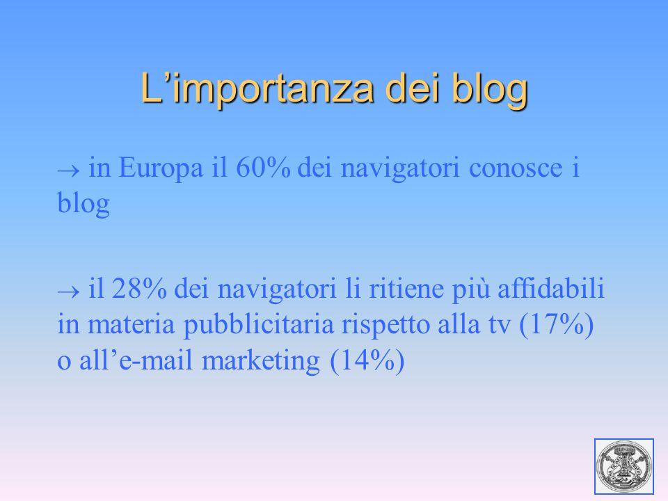 L'importanza dei blog  in Europa il 60% dei navigatori conosce i blog  il 28% dei navigatori li ritiene più affidabili in materia pubblicitaria risp