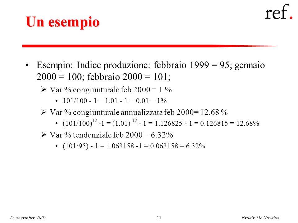 Fedele De Novellis 27 novembre 200711 Un esempio Esempio: Indice produzione: febbraio 1999 = 95; gennaio 2000 = 100; febbraio 2000 = 101;  Var % congiunturale feb 2000 = 1 % 101/100 - 1 = 1.01 - 1 = 0.01 = 1%  Var % congiunturale annualizzata feb 2000= 12.68 % (101/100) 12 -1 = (1.01) 12 - 1 = 1.126825 - 1 = 0.126815 = 12.68%  Var % tendenziale feb 2000 = 6.32% (101/95) - 1 = 1.063158 -1 = 0.063158 = 6.32%