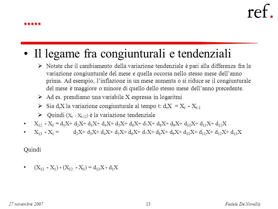 Fedele De Novellis 27 novembre 200713..... Il legame fra congiunturali e tendenziali  Notate che il cambiamento della variazione tendenziale è pari a