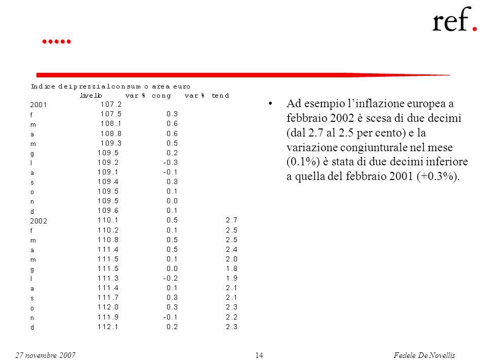 Fedele De Novellis 27 novembre 200714..... Ad esempio l'inflazione europea a febbraio 2002 è scesa di due decimi (dal 2.7 al 2.5 per cento) e la varia
