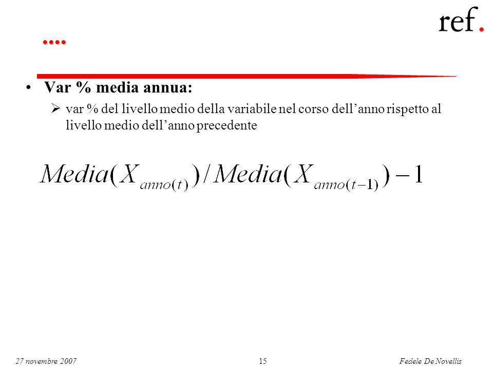 Fedele De Novellis 27 novembre 200715.... Var % media annua:  var % del livello medio della variabile nel corso dell'anno rispetto al livello medio d