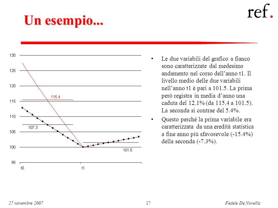 Fedele De Novellis 27 novembre 200717 Un esempio... Le due variabili del grafico a fianco sono caratterizzate dal medesimo andamento nel corso dell'an