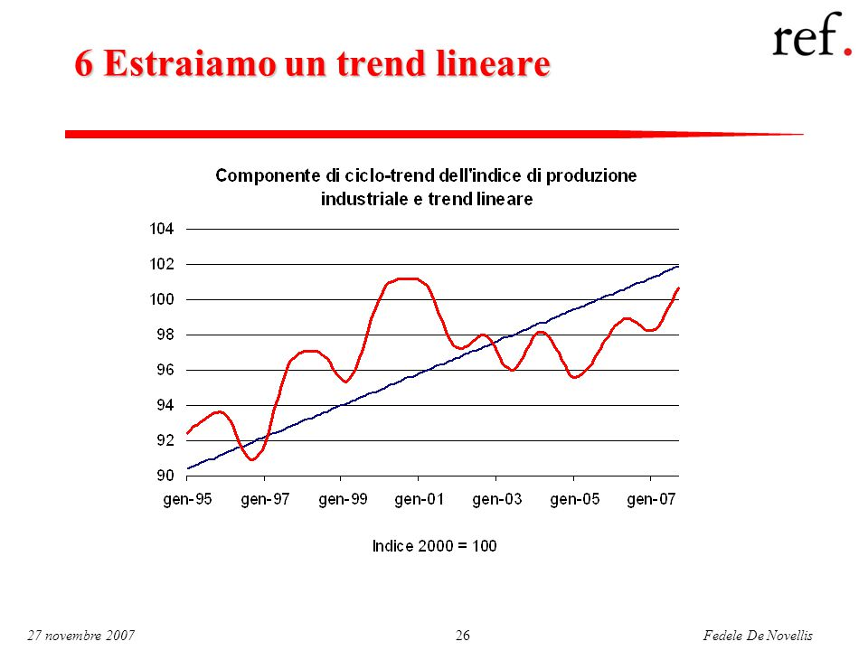 Fedele De Novellis 27 novembre 200726 6 Estraiamo un trend lineare