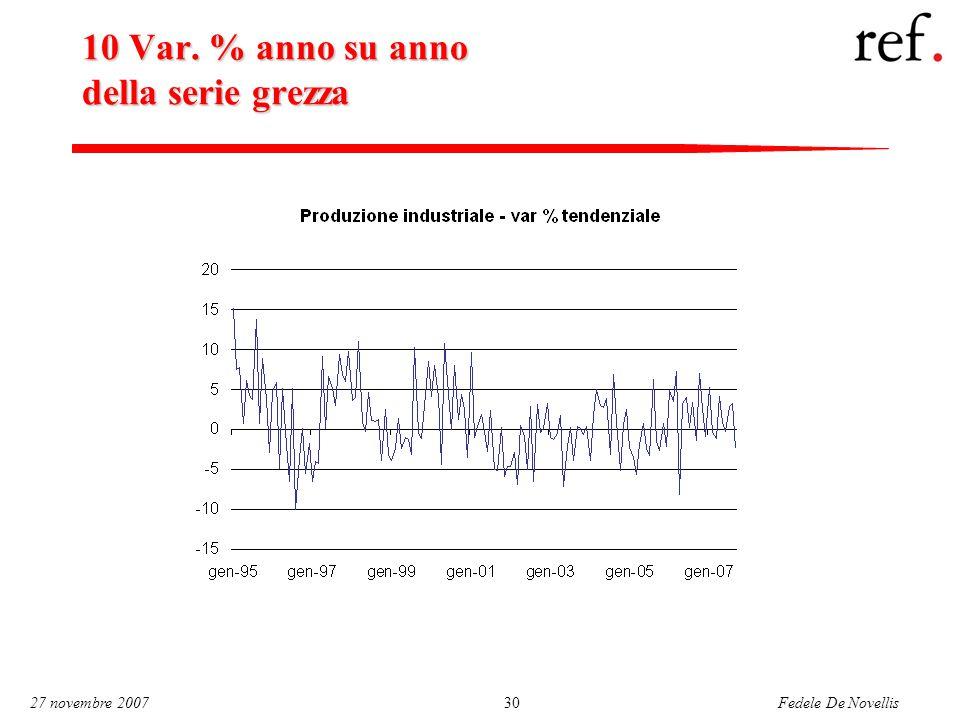 Fedele De Novellis 27 novembre 200730 10 Var. % anno su anno della serie grezza
