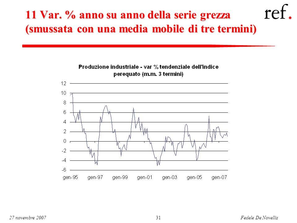 Fedele De Novellis 27 novembre 200731 11 Var. % anno su anno della serie grezza (smussata con una media mobile di tre termini)